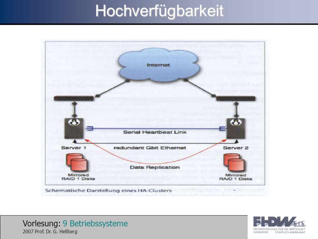 Vorlesung: 9 Betriebssysteme 2007 Prof. Dr. G. HellbergHochverfügbarkeit