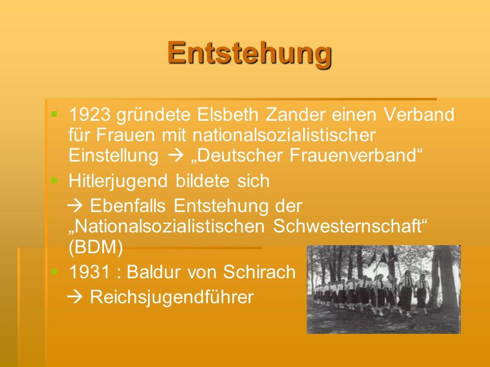 Entstehung 1923 gründete Elsbeth Zander einen Verband für Frauen mit nationalsozialistischer Einstellung Deutscher Frauenverband Hitlerjugend bildete