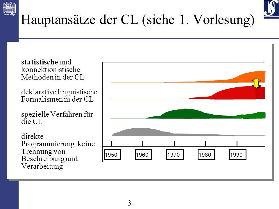 34 Correlation Function and Only weak short range dependencies