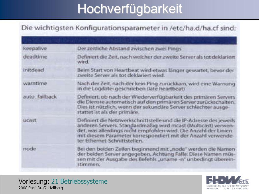 Vorlesung: 21 Betriebssysteme 2008 Prof. Dr. G. HellbergHochverfügbarkeit