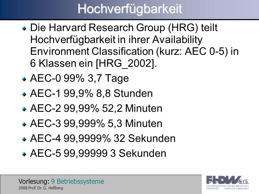 Vorlesung: 20 Betriebssysteme 2008 Prof. Dr. G. HellbergHochverfügbarkeit