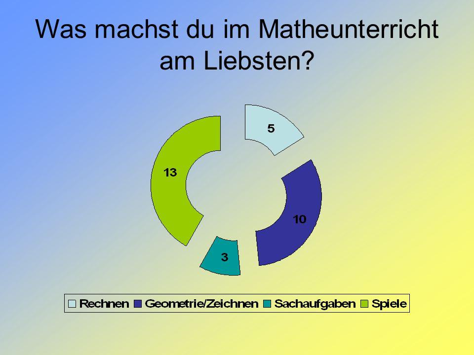 Was machst du im Matheunterricht am Liebsten?
