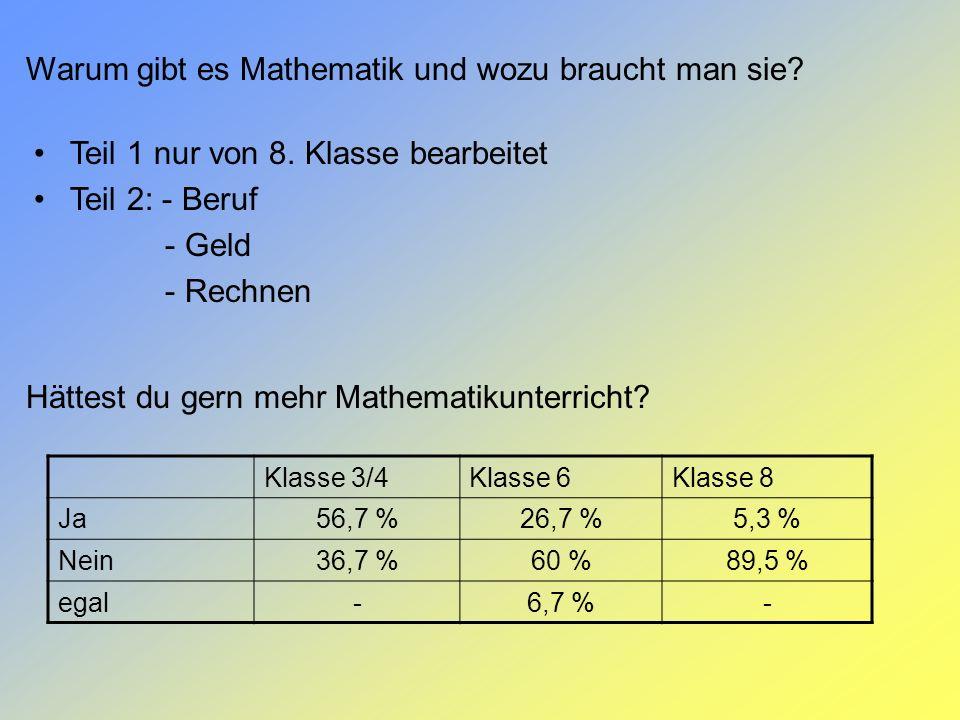 Warum gibt es Mathematik und wozu braucht man sie? Teil 1 nur von 8. Klasse bearbeitet Teil 2: - Beruf - Geld - Rechnen Hättest du gern mehr Mathemati