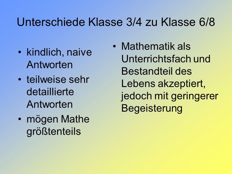 Unterschiede Klasse 3/4 zu Klasse 6/8 Mathematik als Unterrichtsfach und Bestandteil des Lebens akzeptiert, jedoch mit geringerer Begeisterung kindlic