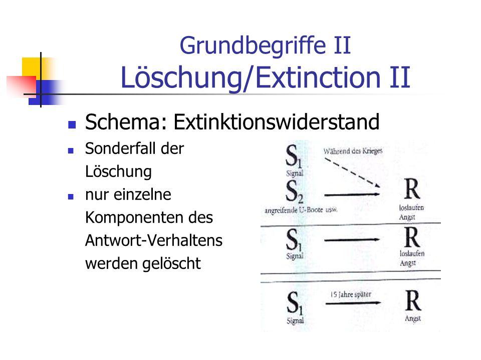 Grundbegriffe II Löschung/Extinction II Schema: Extinktionswiderstand Sonderfall der Löschung nur einzelne Komponenten des Antwort-Verhaltens werden g