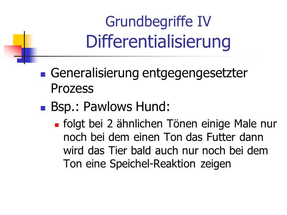 Grundbegriffe IV Differentialisierung Generalisierung entgegengesetzter Prozess Bsp.: Pawlows Hund: folgt bei 2 ähnlichen Tönen einige Male nur noch b