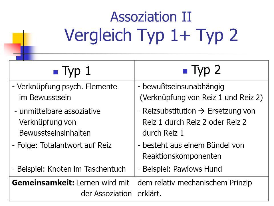 Assoziation II Vergleich Typ 1+ Typ 2 Typ 1 Typ 2 - Verknüpfung psych. Elemente im Bewusstsein - bewußtseinsunabhängig (Verknüpfung von Reiz 1 und Rei