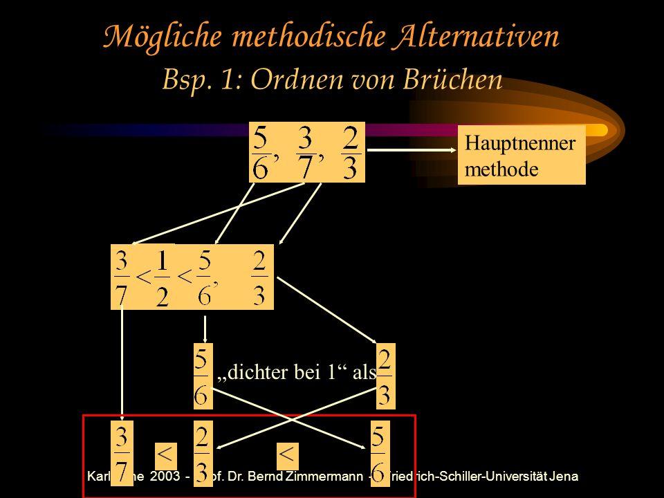Karlsruhe 2003 - Prof. Dr. Bernd Zimmermann - Friedrich-Schiller-Universität Jena Mögliches Ergebnis von Eintrichterbemühungen