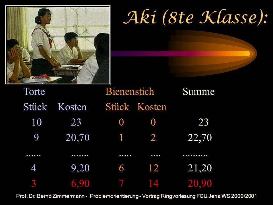 Prof. Dr. Bernd Zimmermann - Problemorientierung - Vortrag Ringvorlesung FSU Jena WS 2000/2001 Für die Gäste einer Geburtstagspartie sollen 10 Stück K
