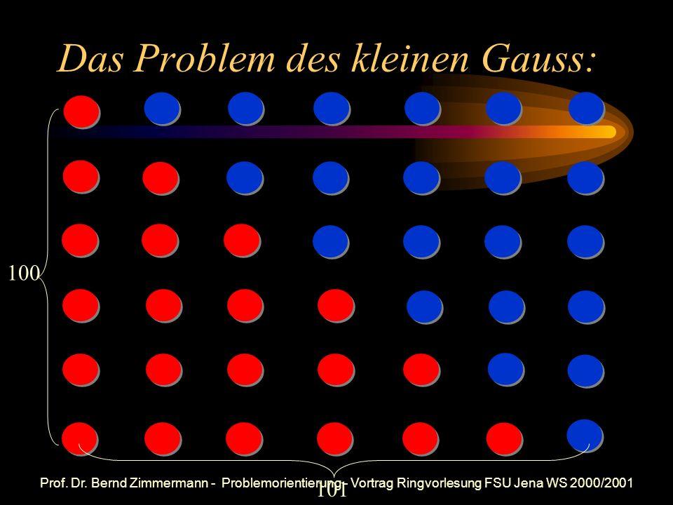 Prof. Dr. Bernd Zimmermann - Problemorientierung - Vortrag Ringvorlesung FSU Jena WS 2000/2001 1 +2 +3 +4 +5 +6=? +6 1+2+3+4+5+6+....+99+100=??? 1+2+3