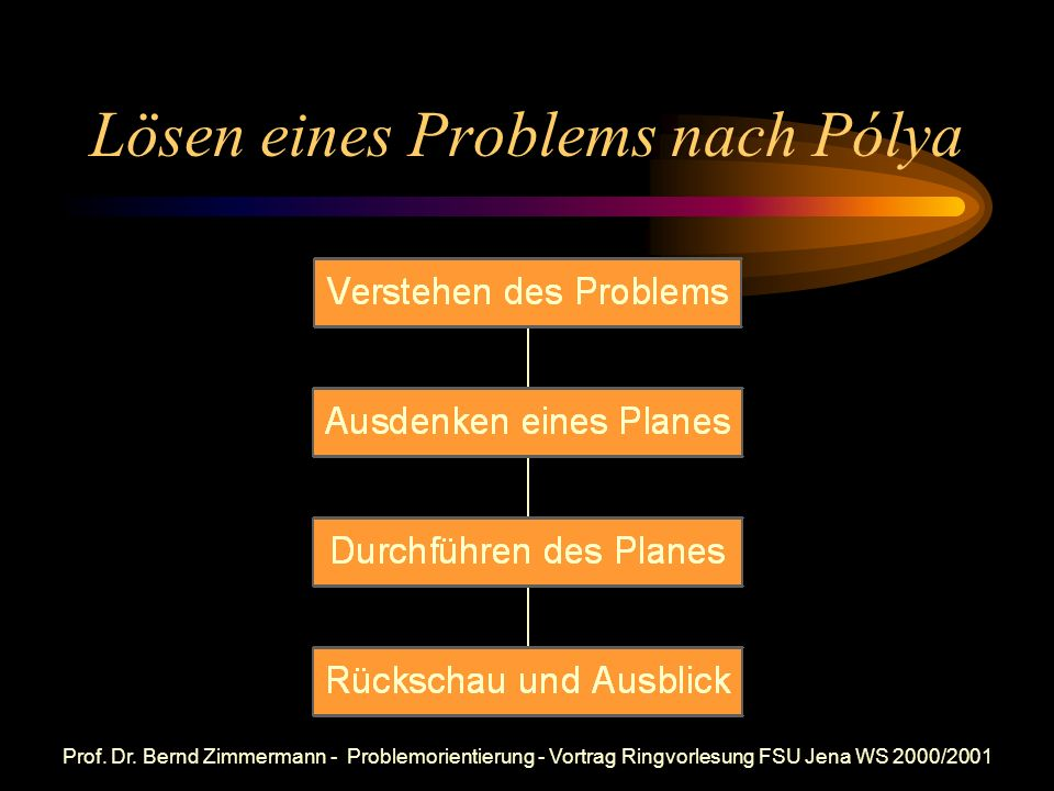 Prof. Dr. Bernd Zimmermann - Problemorientierung - Vortrag Ringvorlesung FSU Jena WS 2000/2001 Gliederung Neu(est)er Anlaß Mögliche Konsequenzen Was?