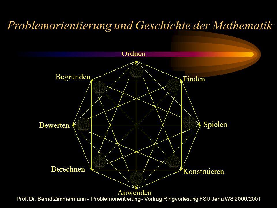 Prof. Dr. Bernd Zimmermann - Problemorientierung - Vortrag Ringvorlesung FSU Jena WS 2000/2001 Problemorientierung und Mathematik/Informatik 1887-1985