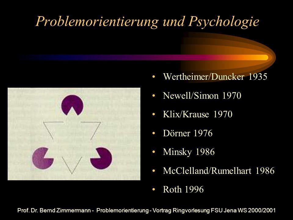 Prof. Dr. Bernd Zimmermann - Problemorientierung - Vortrag Ringvorlesung FSU Jena WS 2000/2001 Anwenden Berechnen Konstruieren Ordnen Begründen Finden
