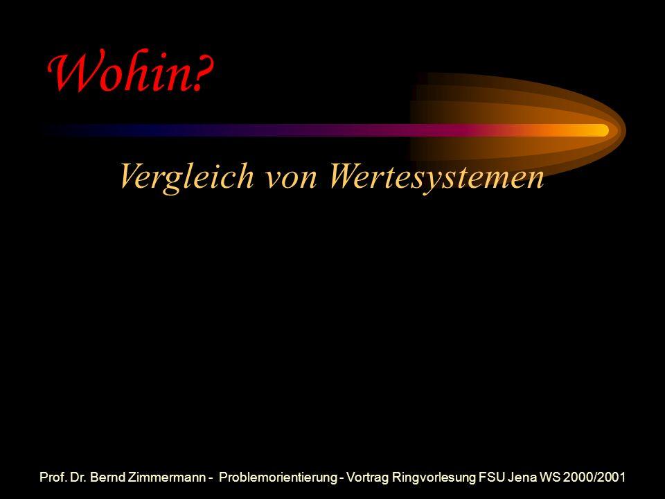 Prof. Dr. Bernd Zimmermann - Problemorientierung - Vortrag Ringvorlesung FSU Jena WS 2000/2001 Ich höre, und ich vergesse, ich sehe, und ich erinnere