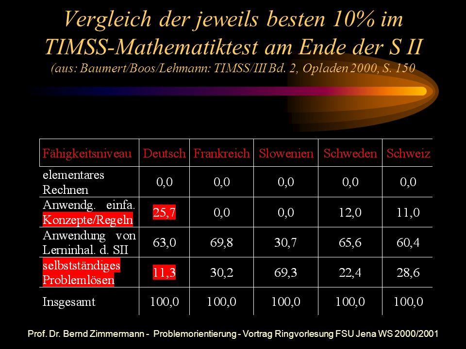 Prof. Dr. Bernd Zimmermann - Problemorientierung - Vortrag Ringvorlesung FSU Jena WS 2000/2001 TIMSS/III - aktuell!! Thema verfehlt, Sechs! Schlechte