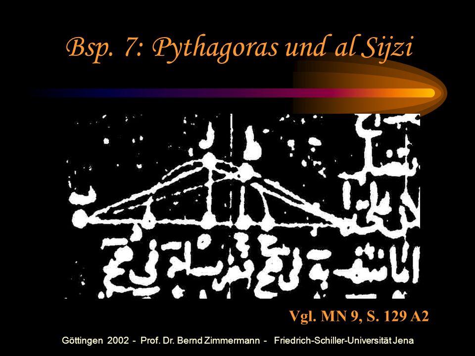 Göttingen 2002 - Prof. Dr. Bernd Zimmermann - Friedrich-Schiller-Universität Jena Bsp. 6: Ulam Spirale