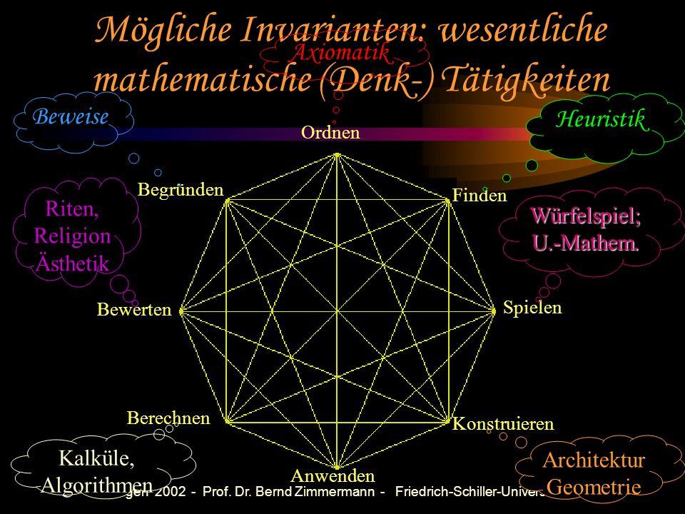 Göttingen 2002 - Prof. Dr. Bernd Zimmermann - Friedrich-Schiller-Universität Jena Warum Problemorientierung? Lernpsychologie und Hirnforschung (Konstr
