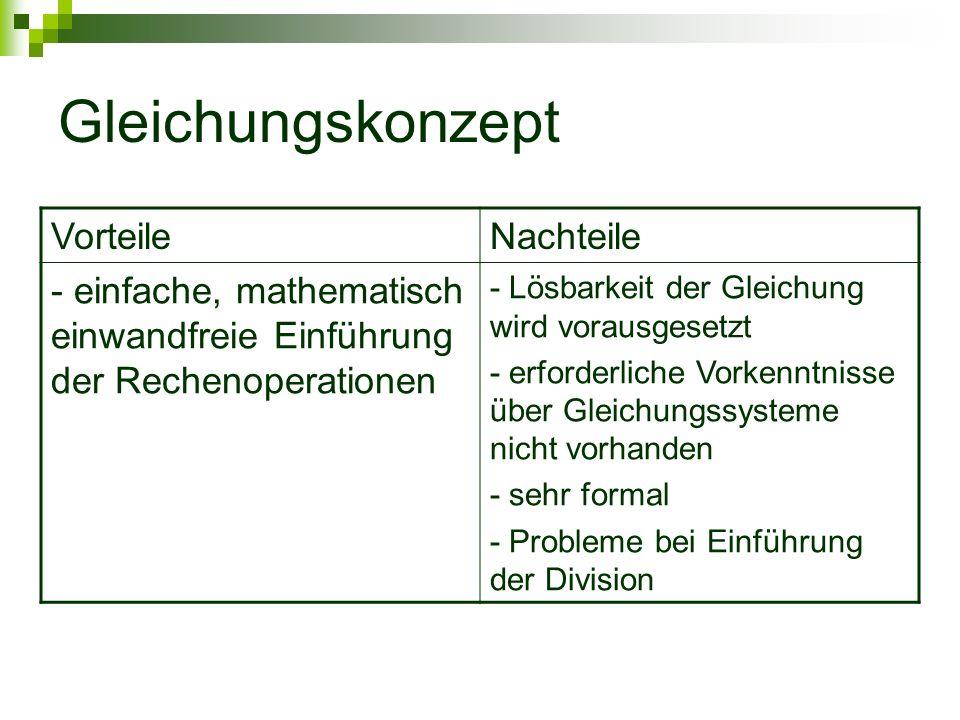 Gleichungskonzept VorteileNachteile - einfache, mathematisch einwandfreie Einführung der Rechenoperationen - Lösbarkeit der Gleichung wird vorausgeset
