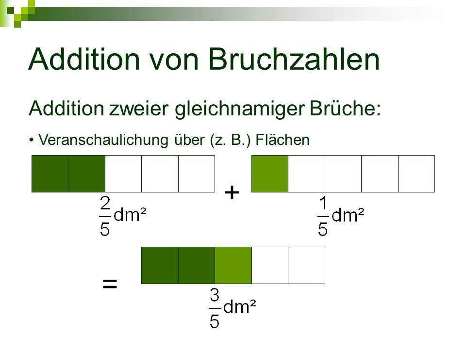 Addition von Bruchzahlen + = Addition zweier gleichnamiger Brüche: Veranschaulichung über (z. B.) Flächen