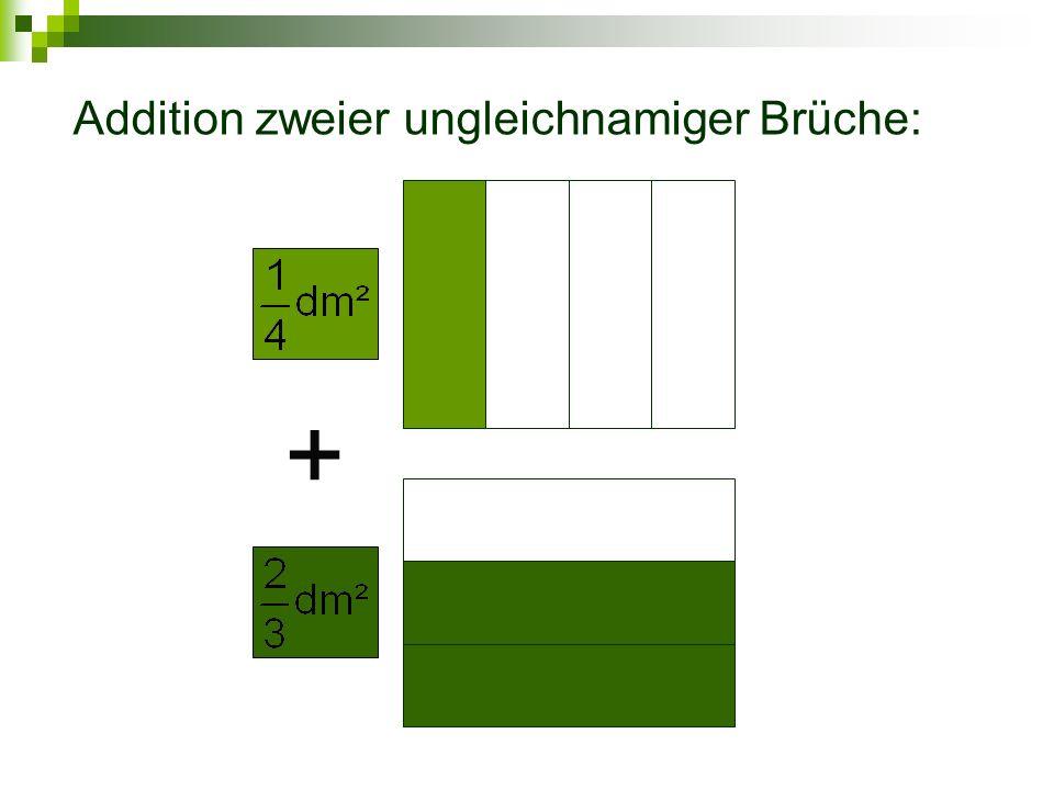 Addition zweier ungleichnamiger Brüche: +