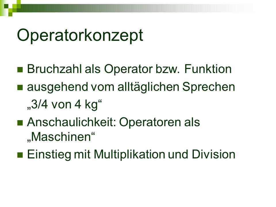 Operatorkonzept Bruchzahl als Operator bzw. Funktion ausgehend vom alltäglichen Sprechen 3/4 von 4 kg Anschaulichkeit: Operatoren als Maschinen Einsti