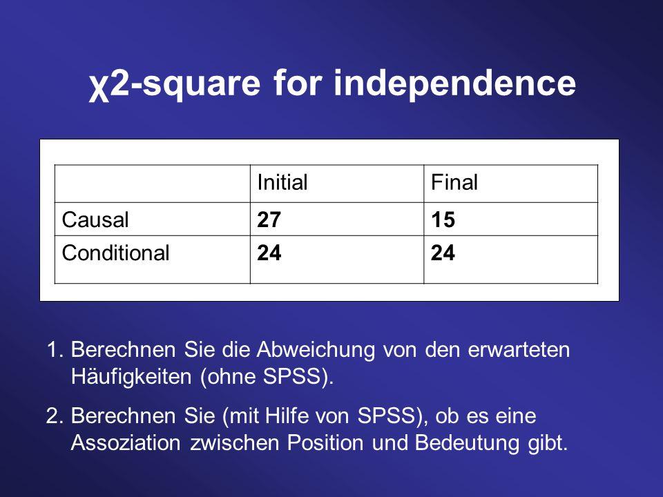 InitialFinal Causal2715 Conditional24 1.Berechnen Sie die Abweichung von den erwarteten Häufigkeiten (ohne SPSS). 2.Berechnen Sie (mit Hilfe von SPSS)