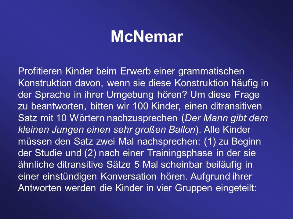 McNemar Profitieren Kinder beim Erwerb einer grammatischen Konstruktion davon, wenn sie diese Konstruktion häufig in der Sprache in ihrer Umgebung hören.