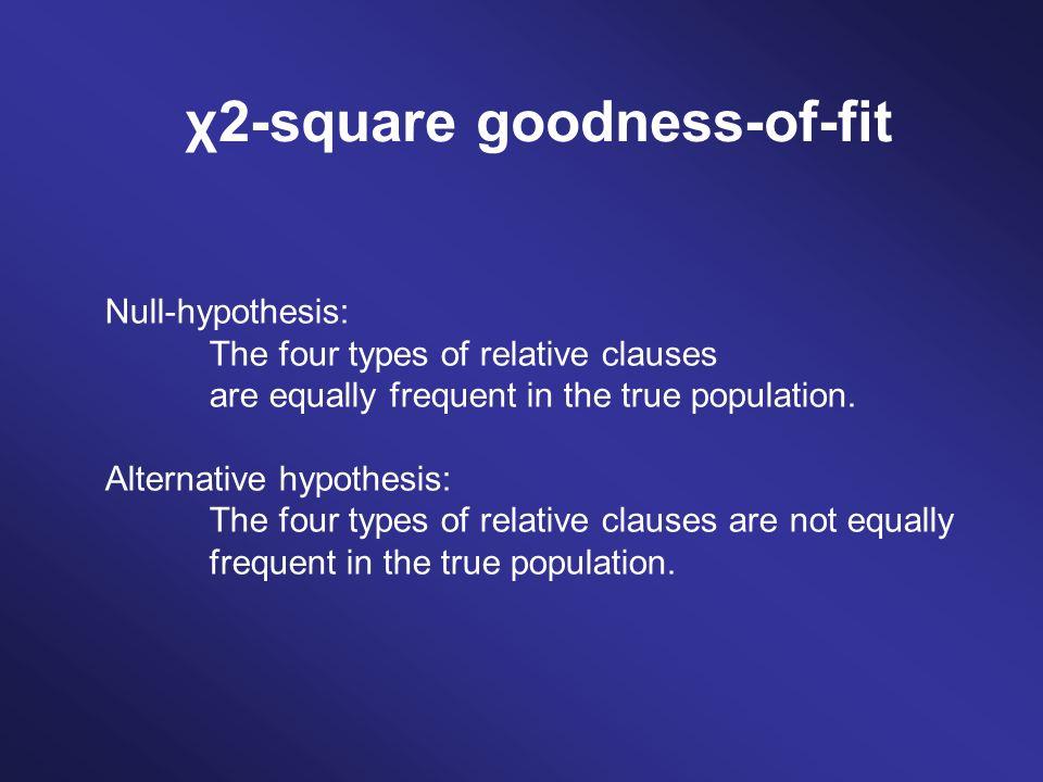 χ2-square goodness-of-fit Observed 55 53 39 4