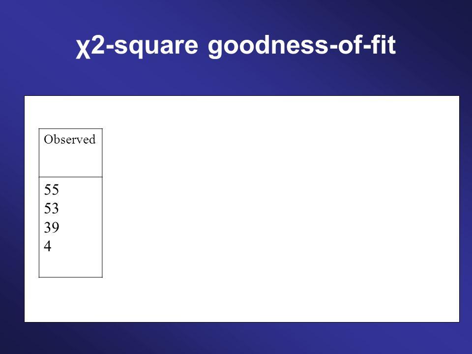 χ2-square goodness-of-fit ObservedExpected 55 53 39 4 37.75