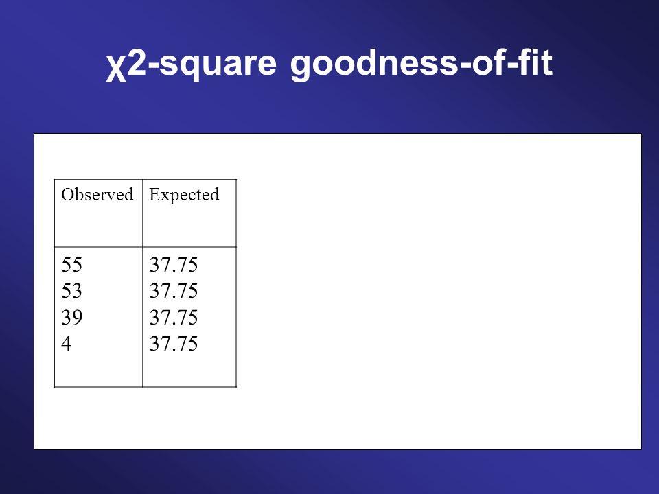 χ2-square goodness-of-fit ObservedExpectedDifference (Residuals) 55 53 39 4 37.75 17.25 15.25 1.25 -33.75