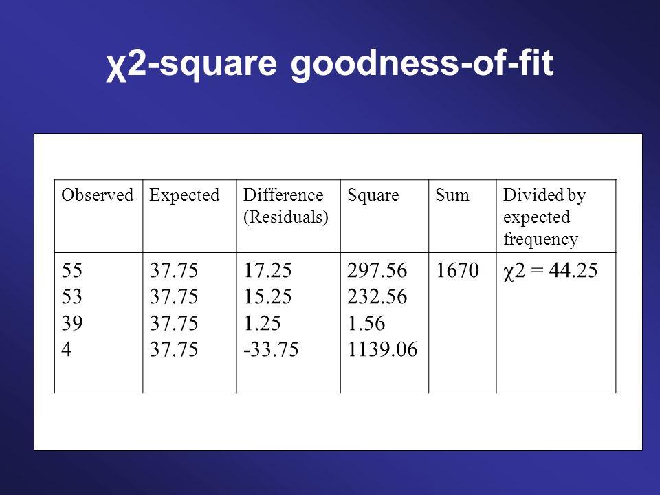 χ2-square distribution df = [number of levels] – [1]
