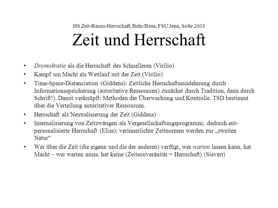 HS Zeit-Raum-Herrschaft, Behr/Rosa, FSU Jena, SoSe 2003 Raumbegriffe Naturalistischer oder anthropologisierter Raumbegriff (Elias) Konstruktivistischer Raumbegriff (ansatzweise Simmel) Kantianischer Raumbegriff (als Form der Anschauung) Virtual Space, geographischer, sozialer, politischer Raum