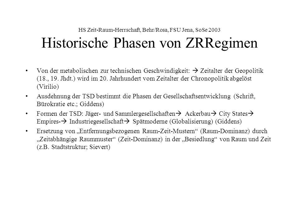 HS Zeit-Raum-Herrschaft, Behr/Rosa, FSU Jena, SoSe 2003 Historische Phasen von ZRRegimen Von der metabolischen zur technischen Geschwindigkeit: Zeitalter der Geopolitik (18., 19.