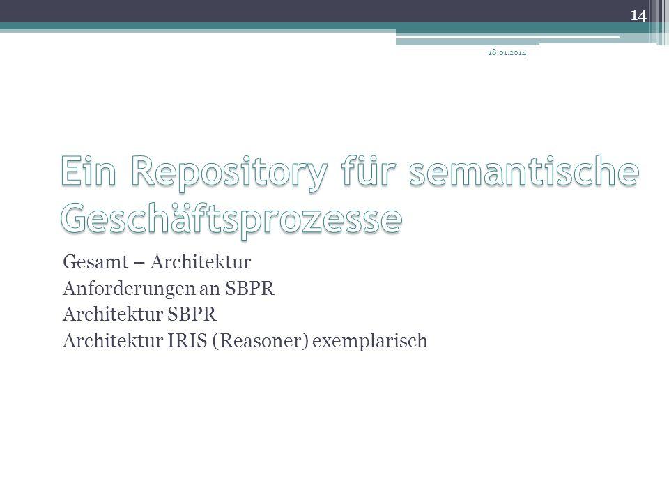 Gesamt – Architektur Anforderungen an SBPR Architektur SBPR Architektur IRIS (Reasoner) exemplarisch 18.01.2014 14