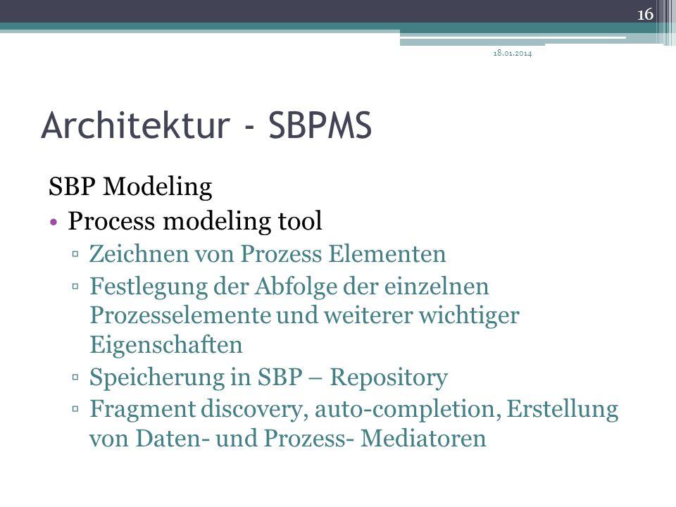 Architektur - SBPMS SBP Modeling Process modeling tool Zeichnen von Prozess Elementen Festlegung der Abfolge der einzelnen Prozesselemente und weitere
