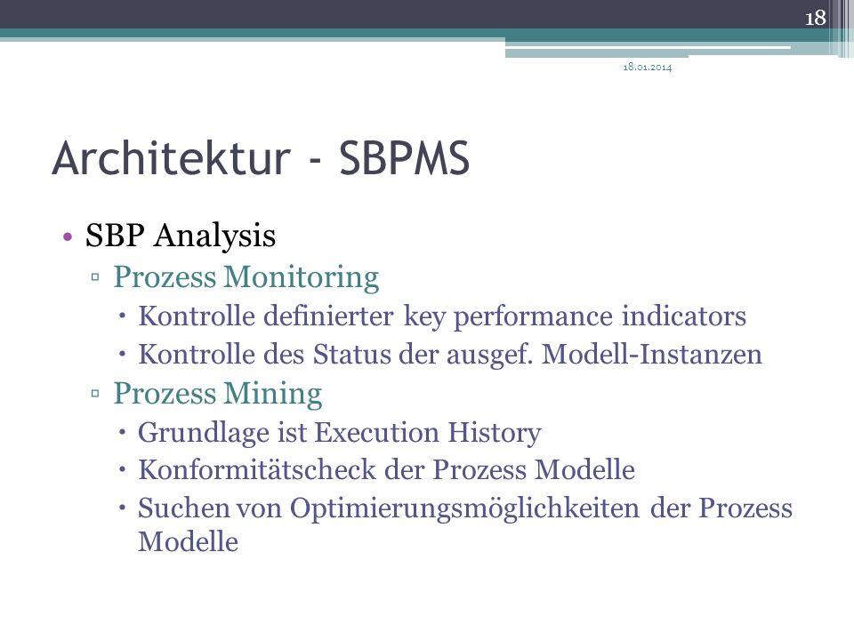 Architektur - SBPMS SBP Analysis Prozess Monitoring Kontrolle definierter key performance indicators Kontrolle des Status der ausgef. Modell-Instanzen