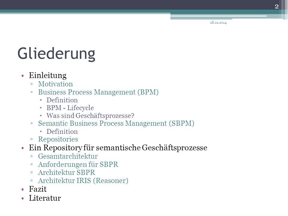Anforderungen an das SBPR Speicherung von SBP Modell-Instanzen CRUD Operationen Setzen von Sperren auf SBP Modell-Instanzen Versionierung von SBP Modell-Instanzen Abfrage mittels Reasoner 18.01.2014 23