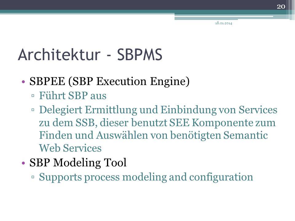Architektur - SBPMS SBPEE (SBP Execution Engine) Führt SBP aus Delegiert Ermittlung und Einbindung von Services zu dem SSB, dieser benutzt SEE Kompone