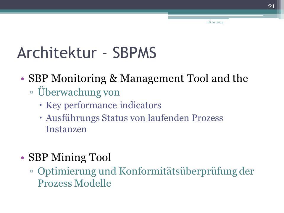 Architektur - SBPMS SBP Monitoring & Management Tool and the Überwachung von Key performance indicators Ausführungs Status von laufenden Prozess Insta