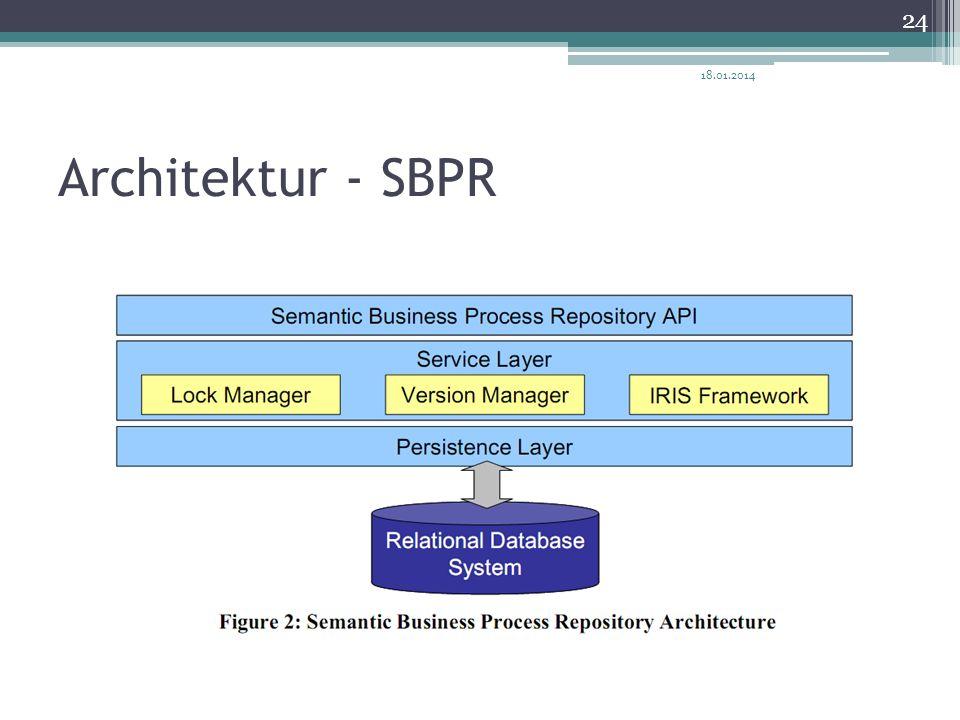 Architektur - SBPR 18.01.2014 24