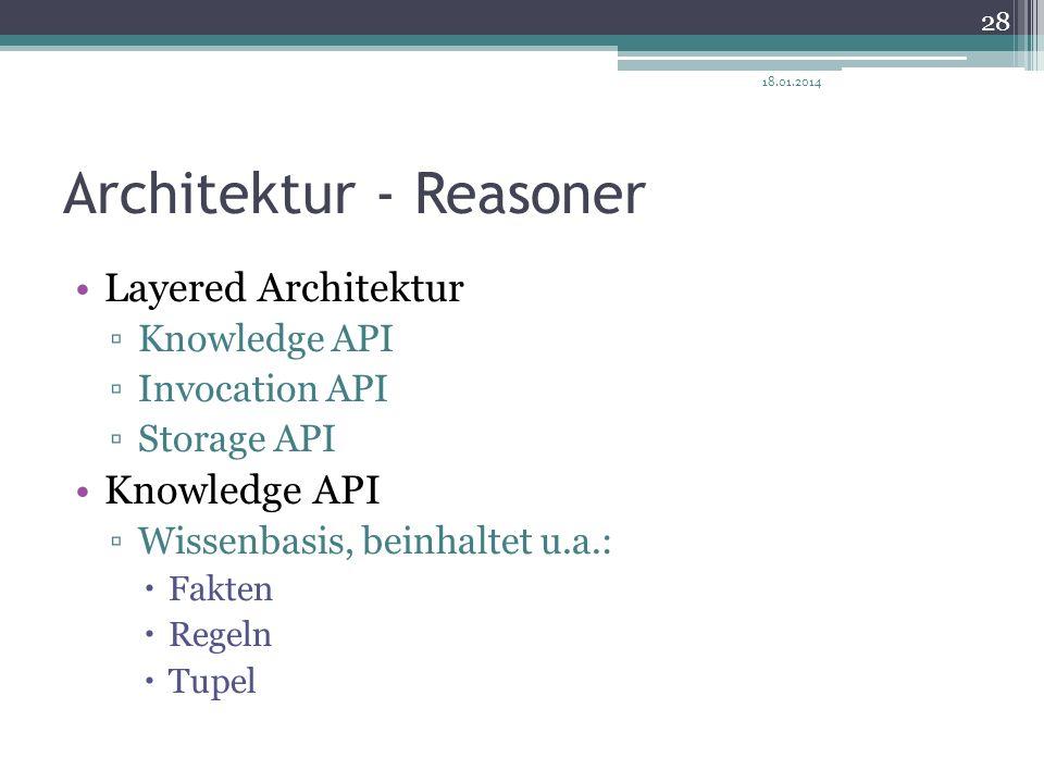 Architektur - Reasoner Layered Architektur Knowledge API Invocation API Storage API Knowledge API Wissenbasis, beinhaltet u.a.: Fakten Regeln Tupel 18