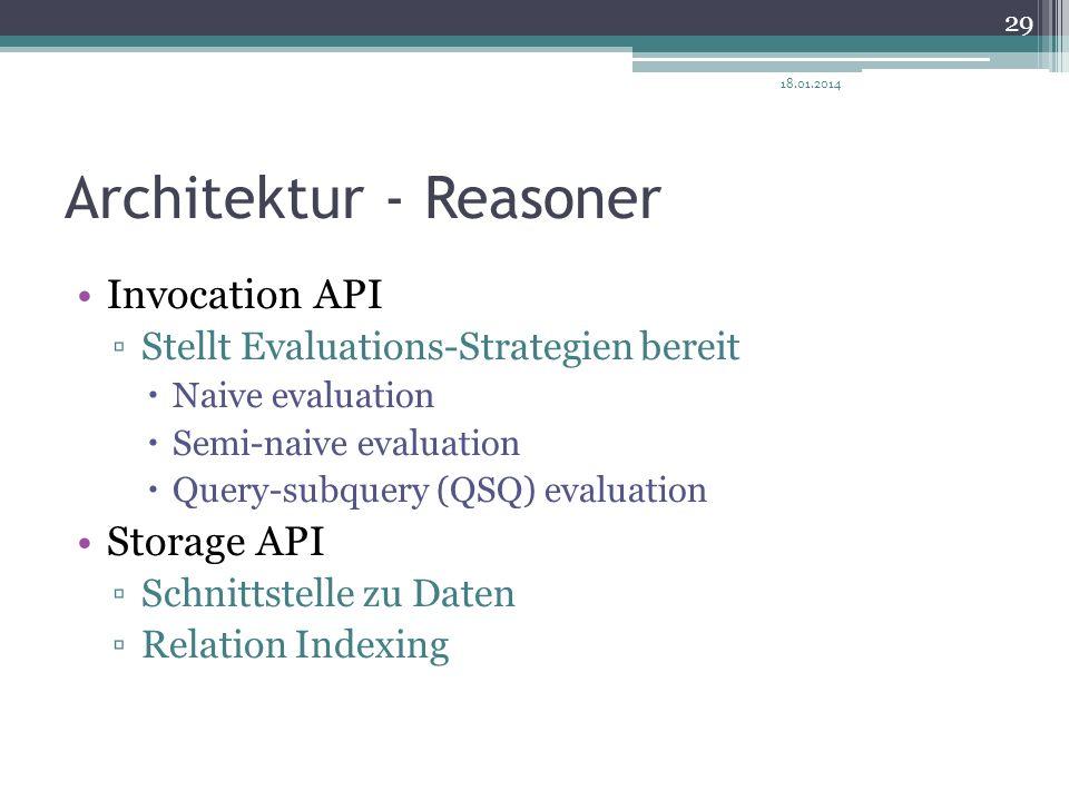 Architektur - Reasoner Invocation API Stellt Evaluations-Strategien bereit Naive evaluation Semi-naive evaluation Query-subquery (QSQ) evaluation Stor