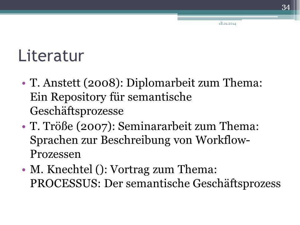 Literatur T. Anstett (2008): Diplomarbeit zum Thema: Ein Repository für semantische Geschäftsprozesse T. Tröße (2007): Seminararbeit zum Thema: Sprach