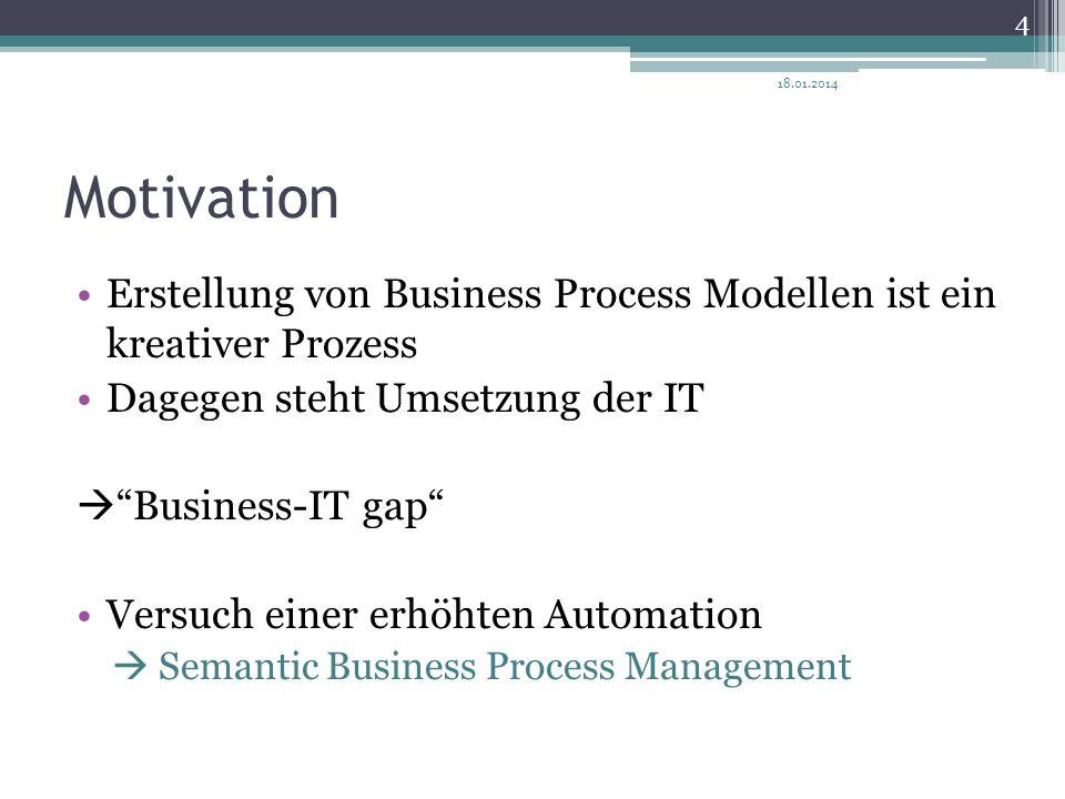 Motivation Erstellung von Business Process Modellen ist ein kreativer Prozess Dagegen steht Umsetzung der IT Business-IT gap Versuch einer erhöhten Au
