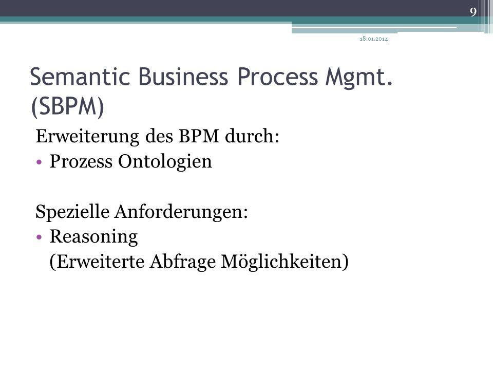 Semantic Business Process Mgmt. (SBPM) 18.01.2014 9 Erweiterung des BPM durch: Prozess Ontologien Spezielle Anforderungen: Reasoning (Erweiterte Abfra