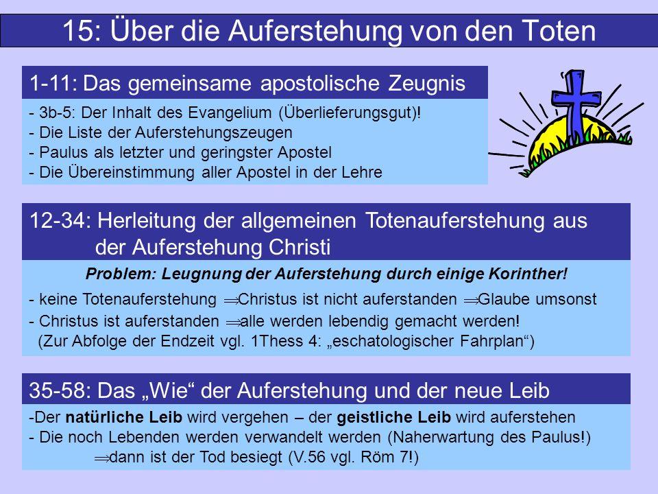 15: Über die Auferstehung von den Toten 1-11: Das gemeinsame apostolische Zeugnis 12-34: Herleitung der allgemeinen Totenauferstehung aus der Auferste