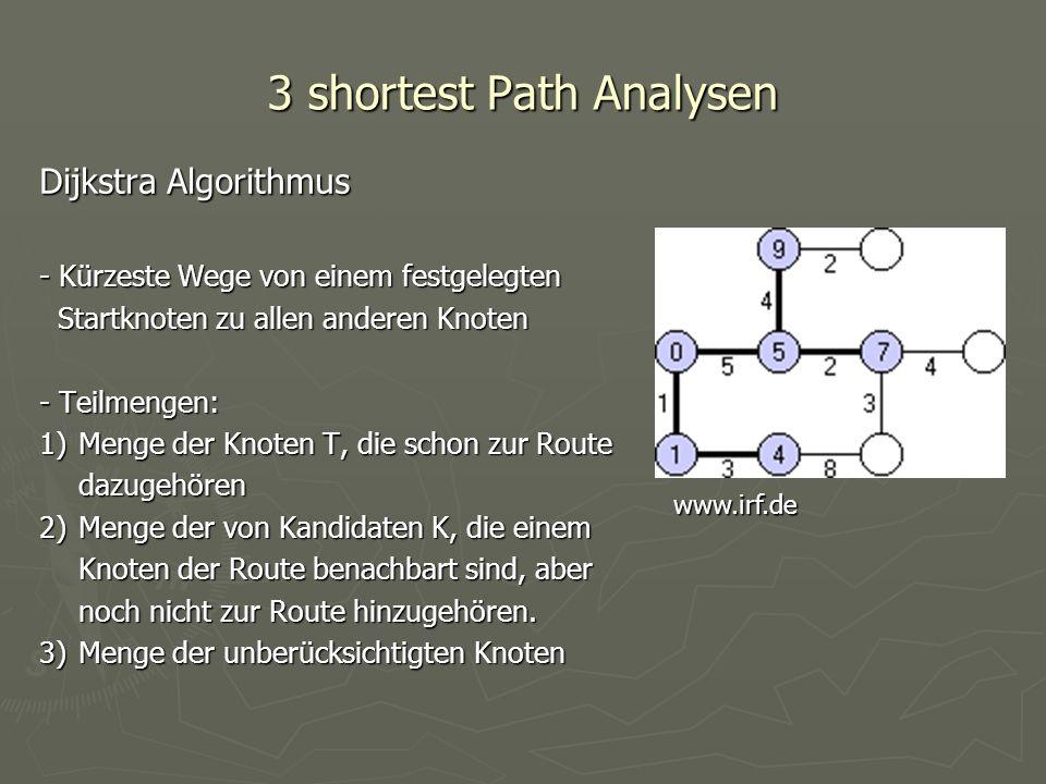3 shortest Path Analysen Dijkstra Algorithmus - Kürzeste Wege von einem festgelegten Startknoten zu allen anderen Knoten Startknoten zu allen anderen