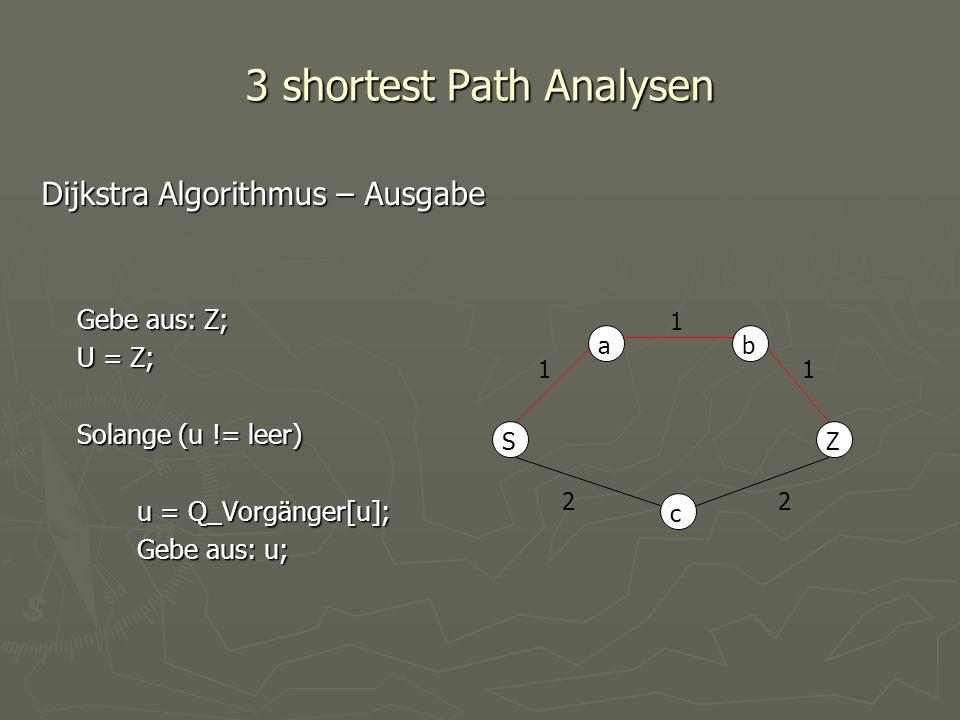 3 shortest Path Analysen Dijkstra Algorithmus – Ausgabe Gebe aus: Z; U = Z; Solange (u != leer) u = Q_Vorgänger[u]; Gebe aus: u; ab c ZS 1 1 1 22