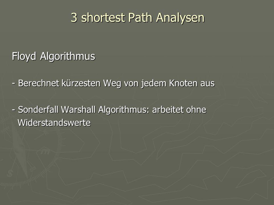 3 shortest Path Analysen Floyd Algorithmus - Berechnet kürzesten Weg von jedem Knoten aus - Sonderfall Warshall Algorithmus: arbeitet ohne Widerstands