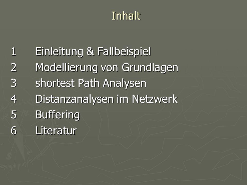 Inhalt 1Einleitung & Fallbeispiel 2Modellierung von Grundlagen 3shortest Path Analysen 4Distanzanalysen im Netzwerk 5Buffering 6Literatur